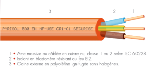 CABLE CR1-C1 PYRISOL 2 X 2.5mm²